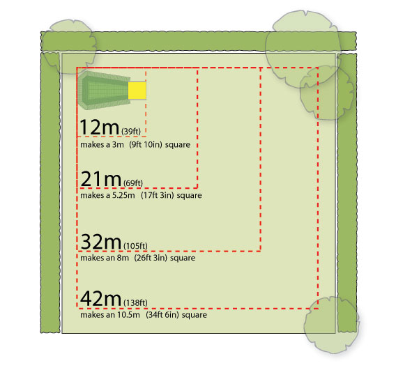 Diagram of Omlet chicken fencing dimensions.